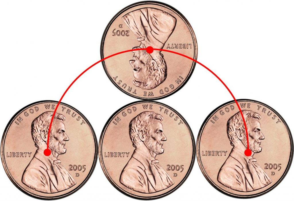 The red semi-circle shows the way which the center of the coin travels