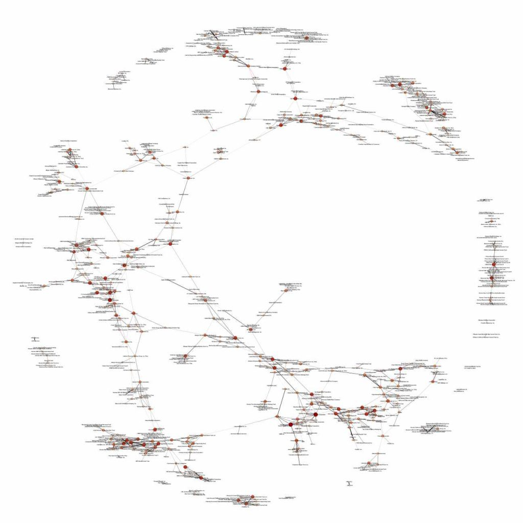 The resulting correlation network in NYSE with some constraints